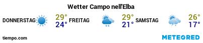 Wettervorhersage im Hafen von Pianosa für die nächsten 3 Tage