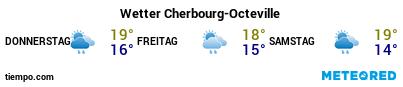 Wettervorhersage im Hafen von Cherbourg-Octeville für die nächsten 3 Tage
