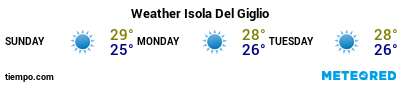 Weather forecast at the port of Giglio for the next 3 days