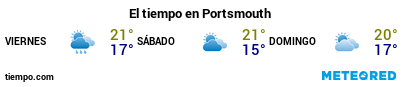 Previsió del temps en el port de Portsmouth per als pròxims 3 dies
