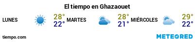 Previsión del tiempo en el puerto de Ghazaouete para los próximos 3 días
