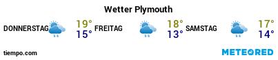 Wettervorhersage im Hafen von Plymouth für die nächsten 3 Tage