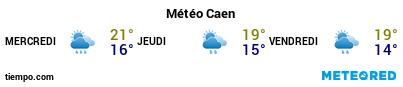 Météo au port de Caen pour les 3 prochains jours