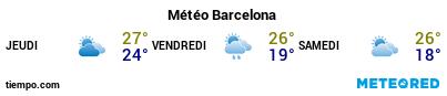 Météo au port de Barcelone pour les 3 prochains jours