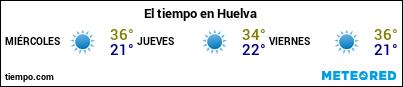 Previsión del tiempo en el puerto de Huelva para los próximos 3 días