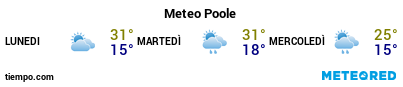Previsioni del tempo nel porto di Poole per i prossimi 3 giorni