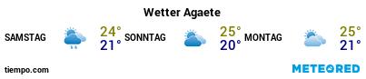 Wettervorhersage im Hafen von Gran Canaria (Agete) für die nächsten 3 Tage