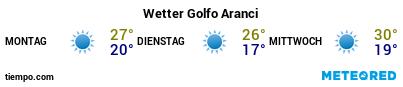 Wettervorhersage im Hafen von Golfo Aranci für die nächsten 3 Tage