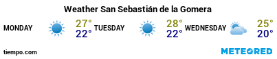 Weather forecast at the port of La Gomera (San Sebastian) for the next 3 days