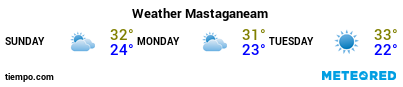 Weather forecast at the port of Mostaganem for the next 3 days