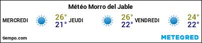 Météo au port de Fuerteventura (Morro Jable) pour les 3 prochains jours