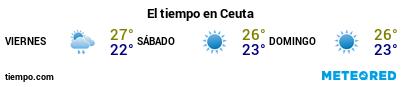 Previsión del tiempo en el puerto de Ceuta para los próximos 3 días