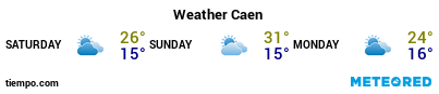 Weather forecast at the port of Caen for the next 3 days