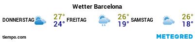 Wettervorhersage im Hafen von Barcelona für die nächsten 3 Tage