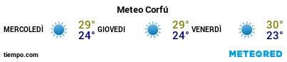 Previsioni del tempo nel porto di Corfù per i prossimi 3 giorni