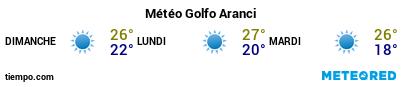 Météo au port de Golfo Aranci pour les 3 prochains jours