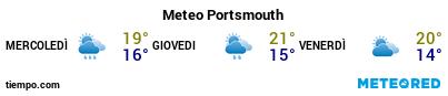 Previsioni del tempo nel porto di Portsmouth per i prossimi 3 giorni