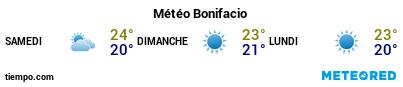 Météo au port de Bonifacio pour les 3 prochains jours