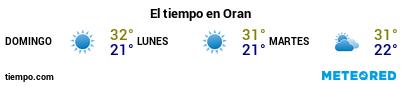 Previsión del tiempo en el puerto de Orán para los próximos 3 días
