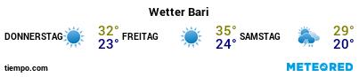 Wettervorhersage im Hafen von Bari für die nächsten 3 Tage