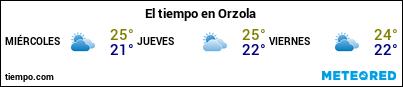 Previsión del tiempo en el puerto de Lanzarote (Orzola) para los próximos 3 días