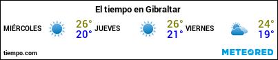 Previsión del tiempo en el puerto de Gibraltar para los próximos 3 días