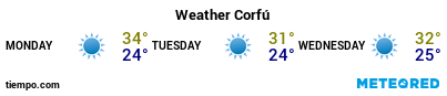 Weather forecast at the port of Corfu for the next 3 days