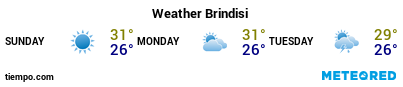 Weather forecast at the port of Brindisi for the next 3 days