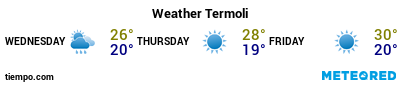 Weather forecast at the port of Termoli for the next 3 days