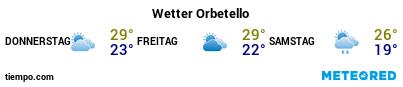 Wettervorhersage im Hafen von Porto-Vecchio für die nächsten 3 Tage