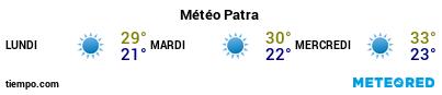 Météo au port de Patras pour les 3 prochains jours
