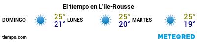 Previsión del tiempo en el puerto de Ile-Rousse para los próximos 3 días