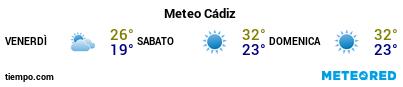 Previsioni del tempo nel porto di Cadice per i prossimi 3 giorni