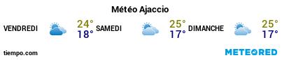 Météo au port de Ajaccio pour les 3 prochains jours