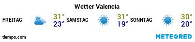 Wettervorhersage im Hafen von Valencia für die nächsten 3 Tage