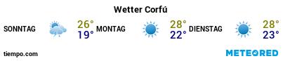 Wettervorhersage im Hafen von Korfu für die nächsten 3 Tage