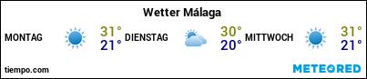 Wettervorhersage im Hafen von Málaga für die nächsten 3 Tage