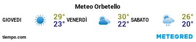 Previsioni del tempo nel porto di Porto Vecchio per i prossimi 3 giorni