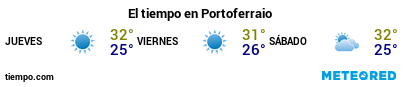 Previsió del temps en el port de Portoferraio per als pròxims 3 dies