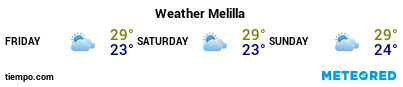 Weather forecast at the port of Melilla for the next 3 days