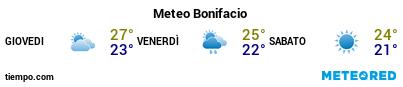 Previsioni del tempo nel porto di Bonifacio per i prossimi 3 giorni