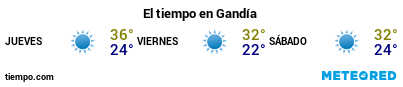 Previsió del temps en el port de Gandia per als pròxims 3 dies