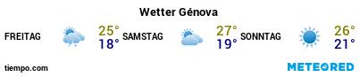 Wettervorhersage im Hafen von Genua für die nächsten 3 Tage