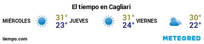 Previsión del tiempo en el puerto de Cagliari para los próximos 3 días