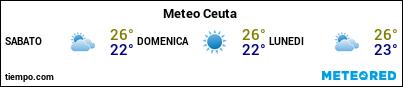 Previsioni del tempo nel porto di Ceuta per i prossimi 3 giorni