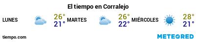 Previsión del tiempo en el puerto de Fuerteventura (Corralejo) para los próximos 3 días
