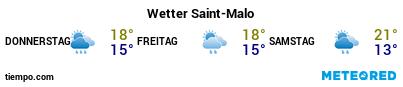 Wettervorhersage im Hafen von Saint Malo für die nächsten 3 Tage