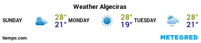 Weather forecast at the port of Algeciras for the next 3 days