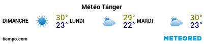 Météo au port de Tanger Med pour les 3 prochains jours