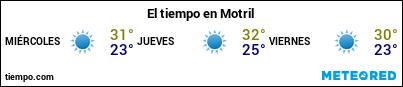 Previsión del tiempo en el puerto de Motril para los próximos 3 días